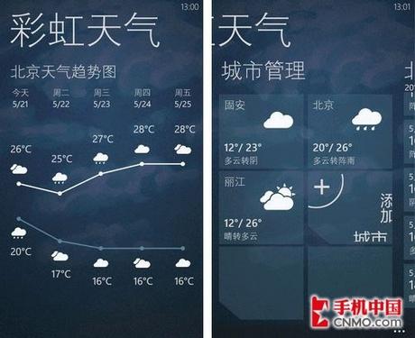 新增温度曲线图