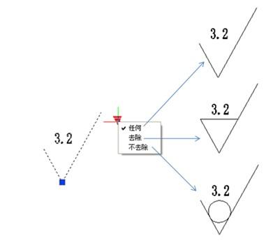 浩辰CAD符号之粗糙度电信快速插入对齐标示教程cad档图片
