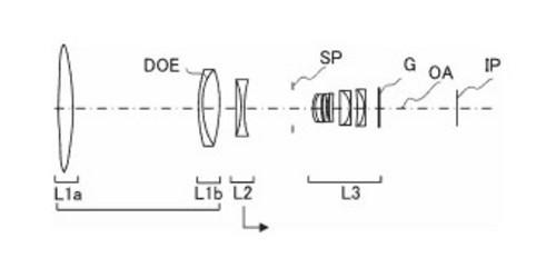 更轻量 佳能透露新型600mm F4镜头专利