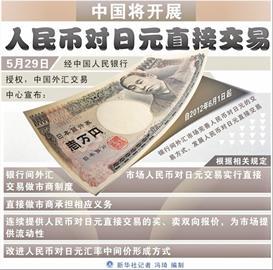 人民币国际化迈出第一步 兑日元直接交易6月开
