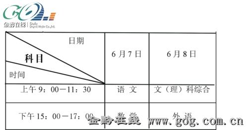2012年高考时间表排定(图)