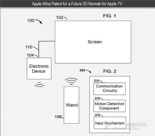 苹果新获得Apple TV 3D远程遥控专利