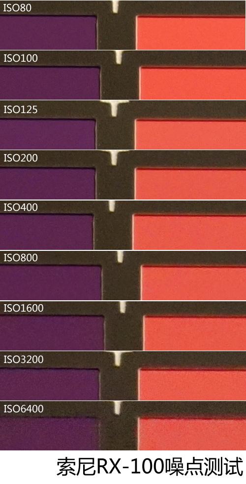 """""""黑卡""""旗舰DC 索尼RX100现场首发试用"""