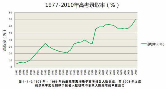 中国各省面积人口_2012全国各省人口数量