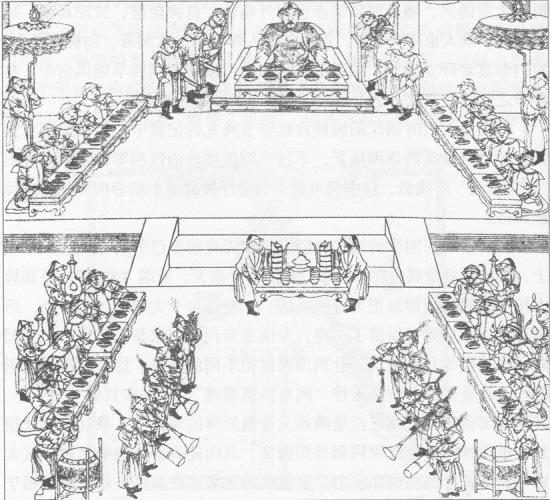 老北京风格手绘图