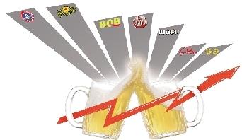 啤酒股干杯