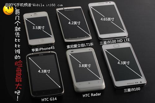 时下手机屏幕尺寸越来越大
