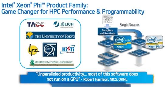 Intel集成众核Xeon Phi正式发布:50核心22nm制程