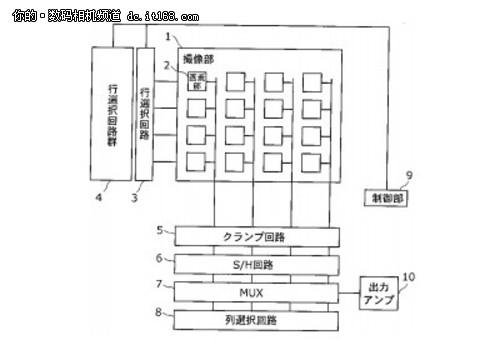 硬件HDR 松下带HDR功能传感器专利曝光