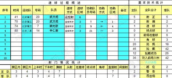 北京八喜1-3北京理工