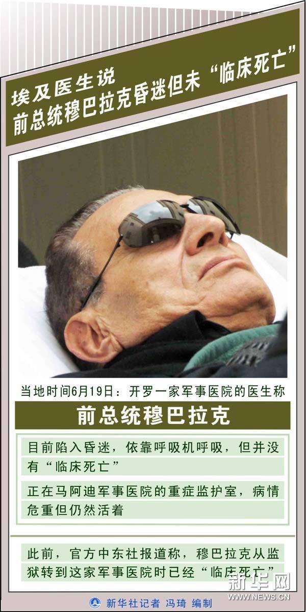 """埃及军队医院和军方人士20日凌晨说,前总统胡斯尼・穆巴拉克前一天突发中风后陷入昏迷,靠人工呼吸机维持生命,但没有""""临床死亡""""。"""