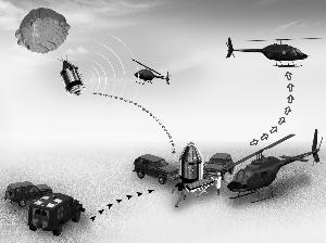 着陆场搜索救援模拟图直升机获得信号,发现返回舱。赶到现场,第一时间对航天员实施医疗救护。护送航天员从现场乘直升机到机场,转乘专机到北京。123