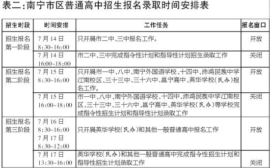 南宁中考启动高中v高中将发放7月8日结束图片二高中成绩清原图片