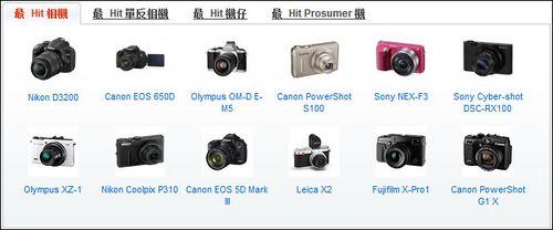 这里搜集了香港、台湾几个知名网站的数据,总结出几部最近非常热销的数码相机,当中有单反,也有单电。