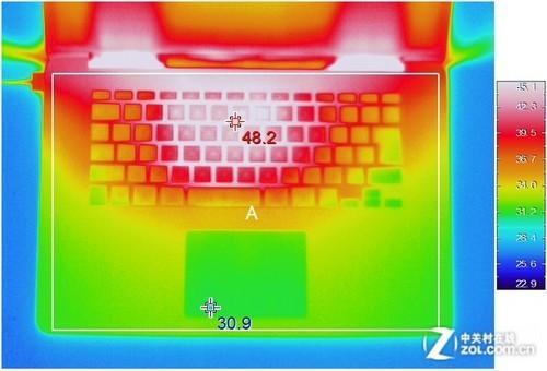外媒称苹果视网膜屏MBP热得可以烤面包