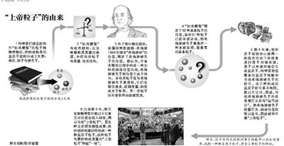 7月4日,英国科学家彼得·希格斯出席研讨会。 新华社/路透