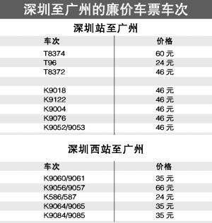 广州至汉口火车票价详细列表图片 44279 300x316