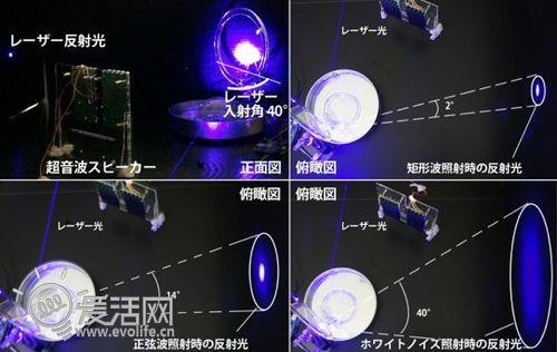 日美科学家联合打造世界最薄显示器:用肥皂泡显示图像