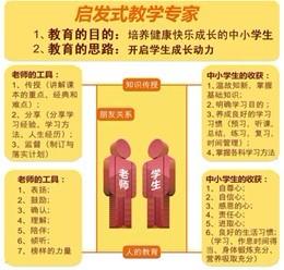 广州暑假补习班,英才教育荣获最具口碑影响力品牌