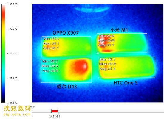 測試游戲時cpu溫度_測試游戲時cpu溫度