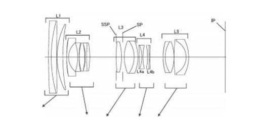 佳能公布24-70mm F2.8 IS镜头技术专利