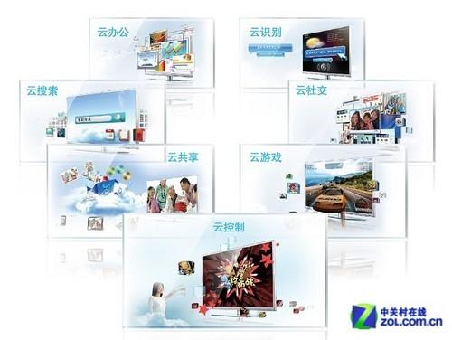 京东竟卖7799元 55��TCL智能电视热销