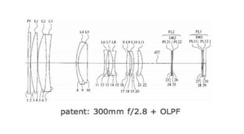提升分辨率?带低通镜尼康镜头专利登场