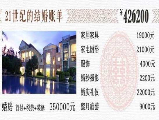 计算,讨一个北京中等条件的老婆的成本=男方倾家荡产+男人不高清图片