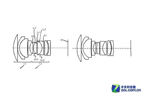 独特变迹滤镜 佳能发布2款长焦镜头专利
