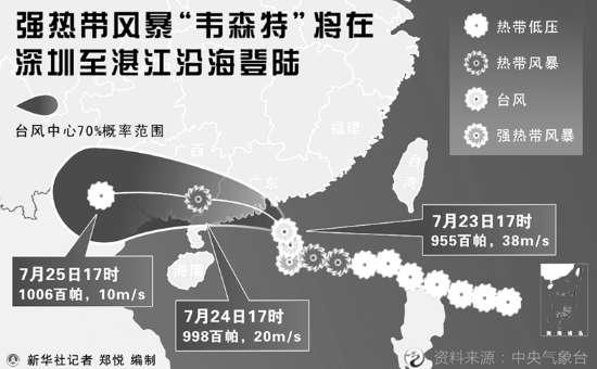 """""""韦森特""""靠近深圳至湛江沿海(图)"""