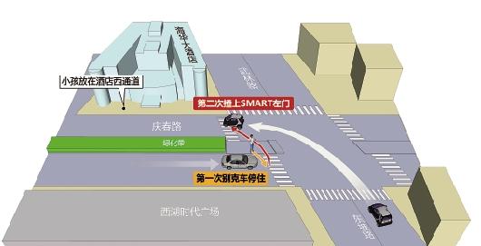 杭州/现场模拟图