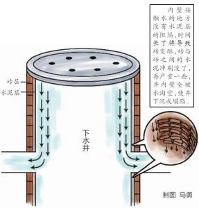市民查8年发现下水井缺陷(组图)