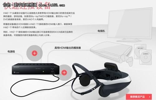 通过HDMI可以连接多种设备实现不同的功能