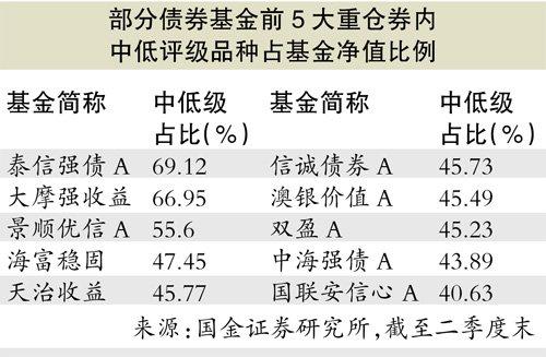 从股市、债市投资机会来看,华安基金投研人士判断,6月、7月债市机会大于股市,8月、9月之后,股市机会将大于债市;进入四季度,股债两市都将具有结构性机会。