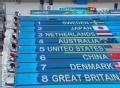 奥运视频-女子4x100游泳澳大利亚夺金 中国第4