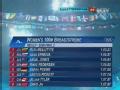 奥运视频-赵瑾垫底遭淘汰 女子100米蛙泳半决赛