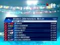 奥运视频-叶诗文预赛第一 女子200米混合泳预赛