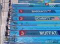 奥运视频-王施佳出局 女子两百米自由泳半决赛