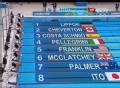 奥运视频-陈寅列小组第三 男子200米蝶泳半决赛