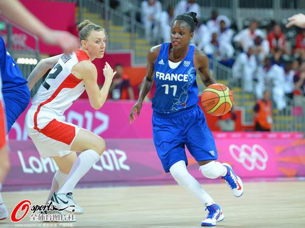 奥运图:法女篮提前出线 快速过人
