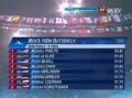 奥运视频-男子100米蝶泳 勒克洛斯顺利晋级决赛