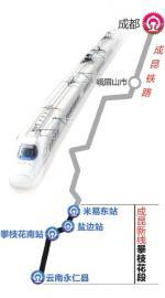 成昆铁路复线米易段_成昆铁路复线峨眉至米易段开工通车后成都至