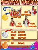 图表:中国体操队四金牌收官 女队成绩差强人意