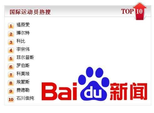 中国网8月8日讯 2012年伦敦奥运会将进入第11比赛日争夺,本日将产生16枚金牌,中国代表团在乒乓球、跆拳道和摔跤项目上均有冲击金牌和奖牌的机会。