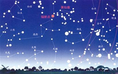 早报讯 昨日,记者从青岛观象台了解到,被称为北半球年度三大流星雨