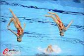 奥运图:花游集体中国列第二 英国队员翻转