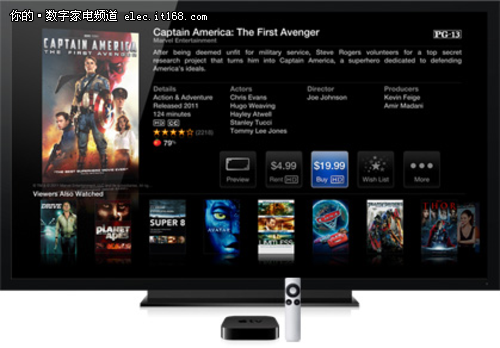 Apple TV中并没有针对中国的付费节目