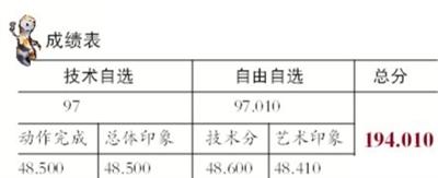 化蛹成蝶奖牌升级