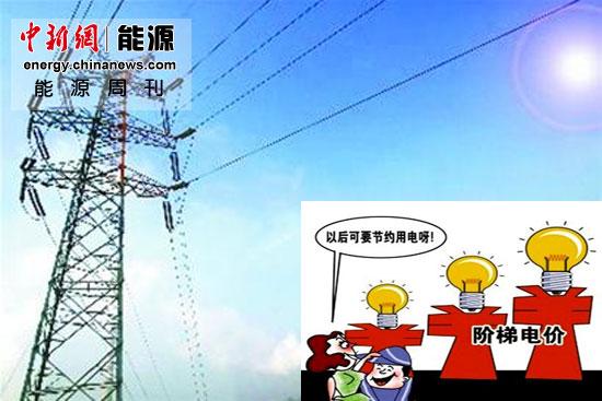 """上海市阶梯电价_能源周刊:油价重返""""7时代"""" 阶梯电价方案全公布(组图)-搜狐滚动"""