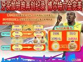 图表:牙买加短跑再创纪录 博尔特完美摘下六金
